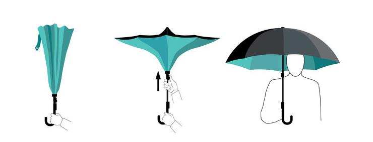 【良品集】反向伞:一把骨骼精奇的伞图片